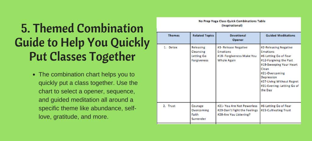 yoga combination chart