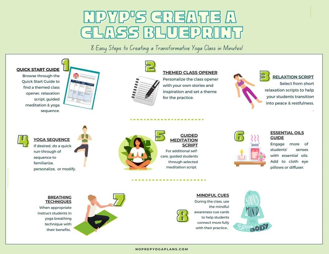 yoga class plan template